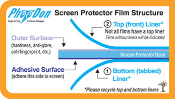 Photodon Film Structure