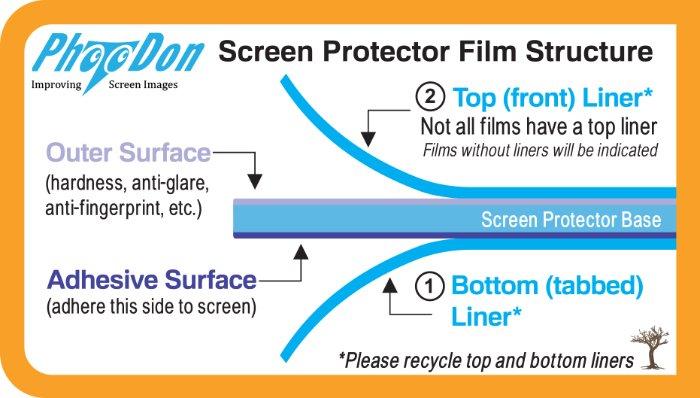 """NEC 19"""" MultiSync 1990SX Monitor Screen Protector"""