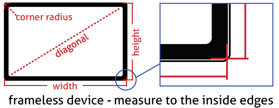 frameless measure